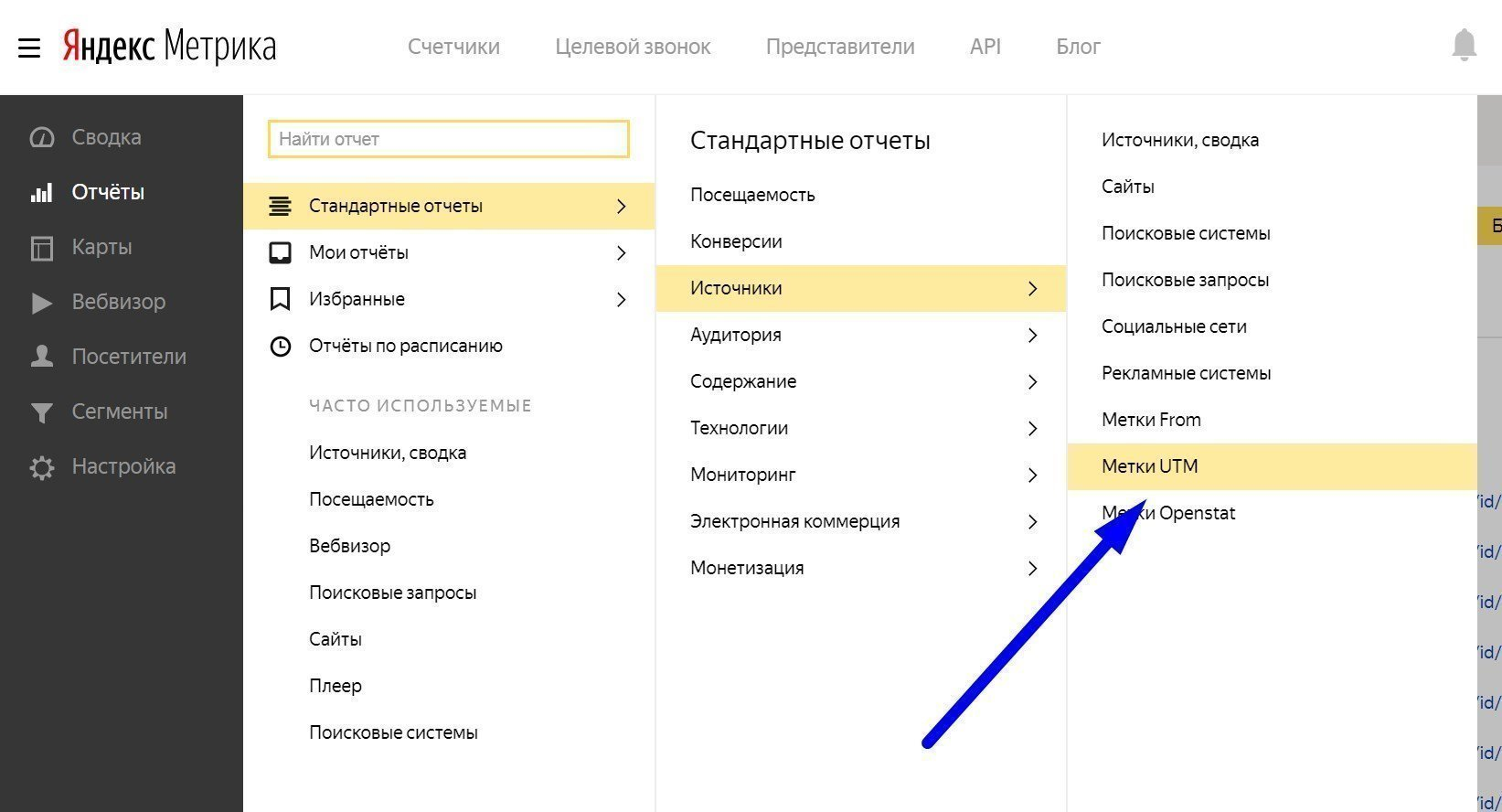 UTM-метки в Яндекс.Директ и Метрике: примеры и настройки